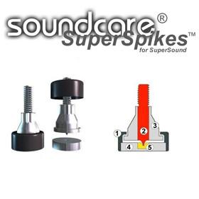 SoundCare